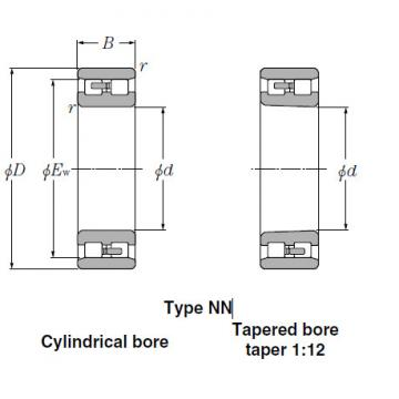 Bearings Multi-Row Cylindrical  Roller  Bearings  NN3938