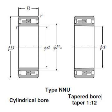 Bearings Multi-Row Cylindrical  Roller  Bearings  NNU49/560